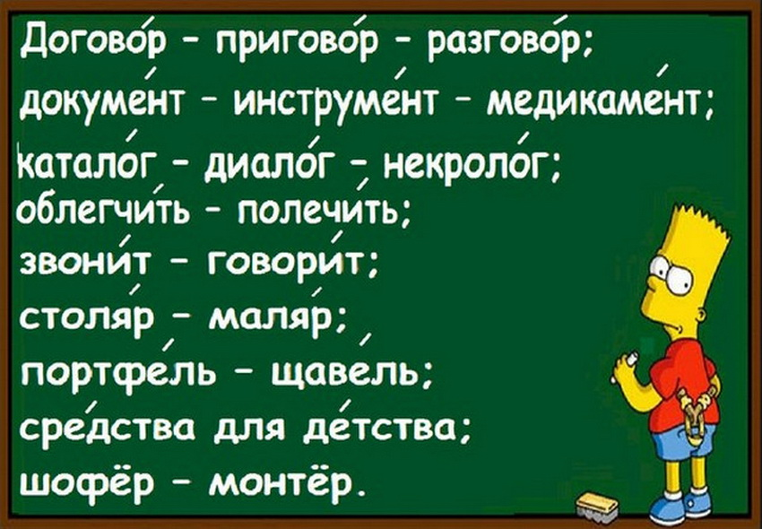 Ударения в сложных словах русского языка