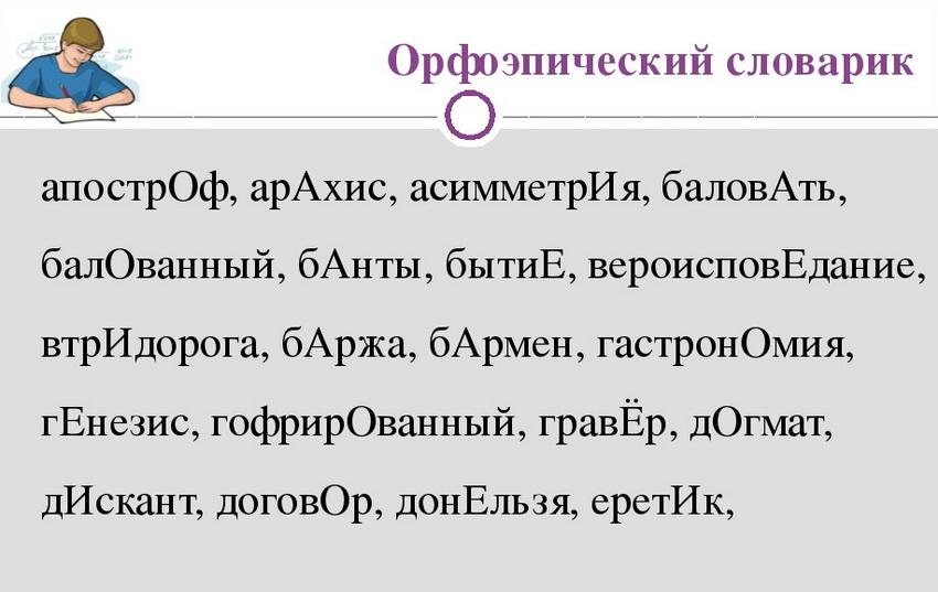 Орфоэпический словарик сложных слов