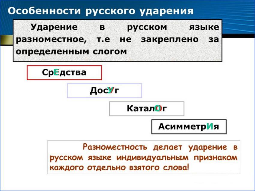 Разноместное ударение в русском языке