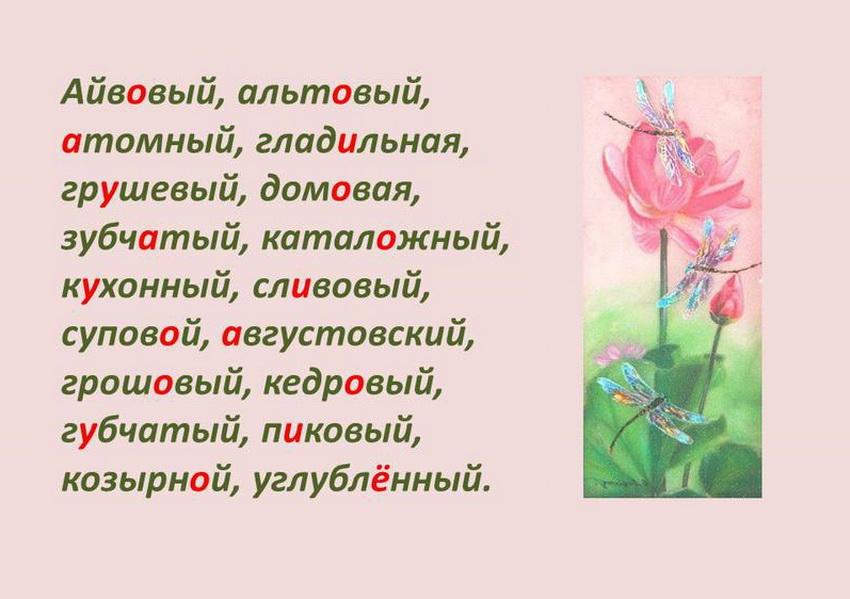 Ударение в сложных словах русского языка