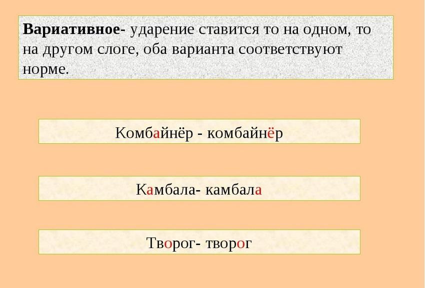 Вариативное ударение в русских словах