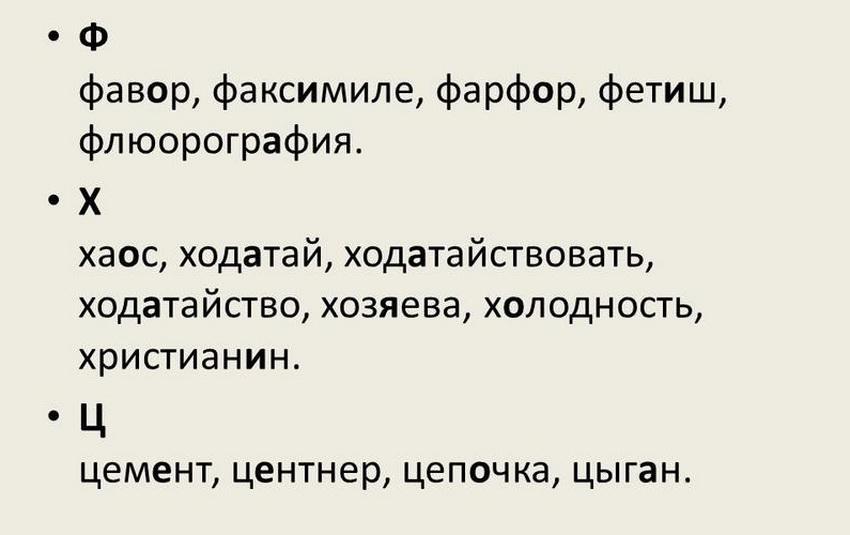 Постановка ударения в сложных словах русского языка