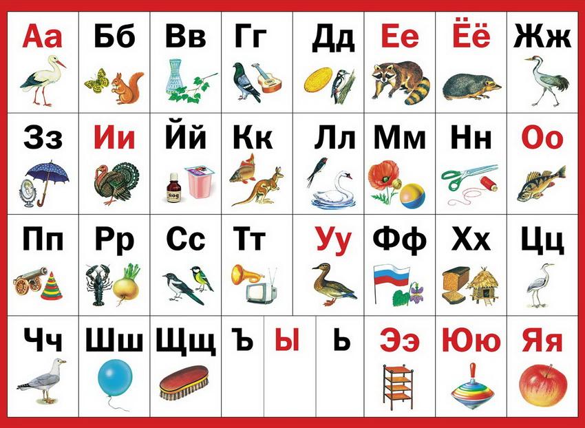 как правильно ставить ударение в слове алфавит
