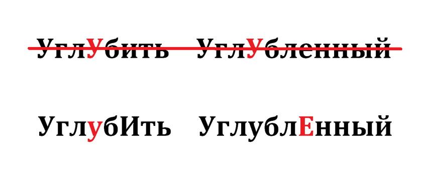 """ударение в словах """"углубленный"""" и """"углубить"""""""