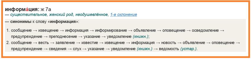 """синонимы к слову """"информация"""""""